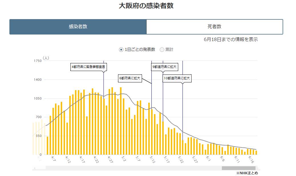 f:id:tsumuradesu:20210619173748p:plain
