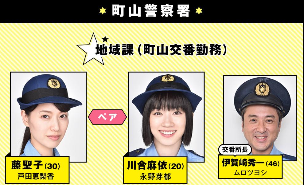 f:id:tsumuradesu:20210709204658p:plain