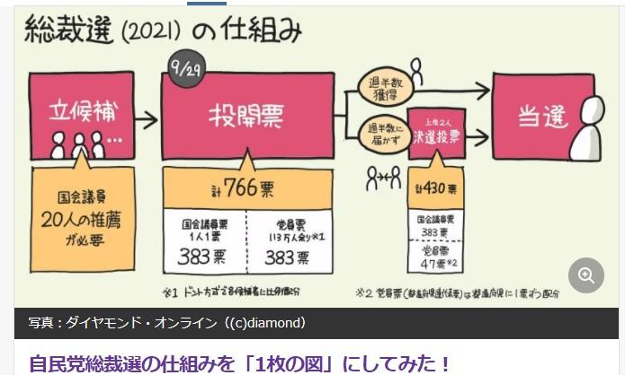 f:id:tsumuradesu:20210905052940j:plain