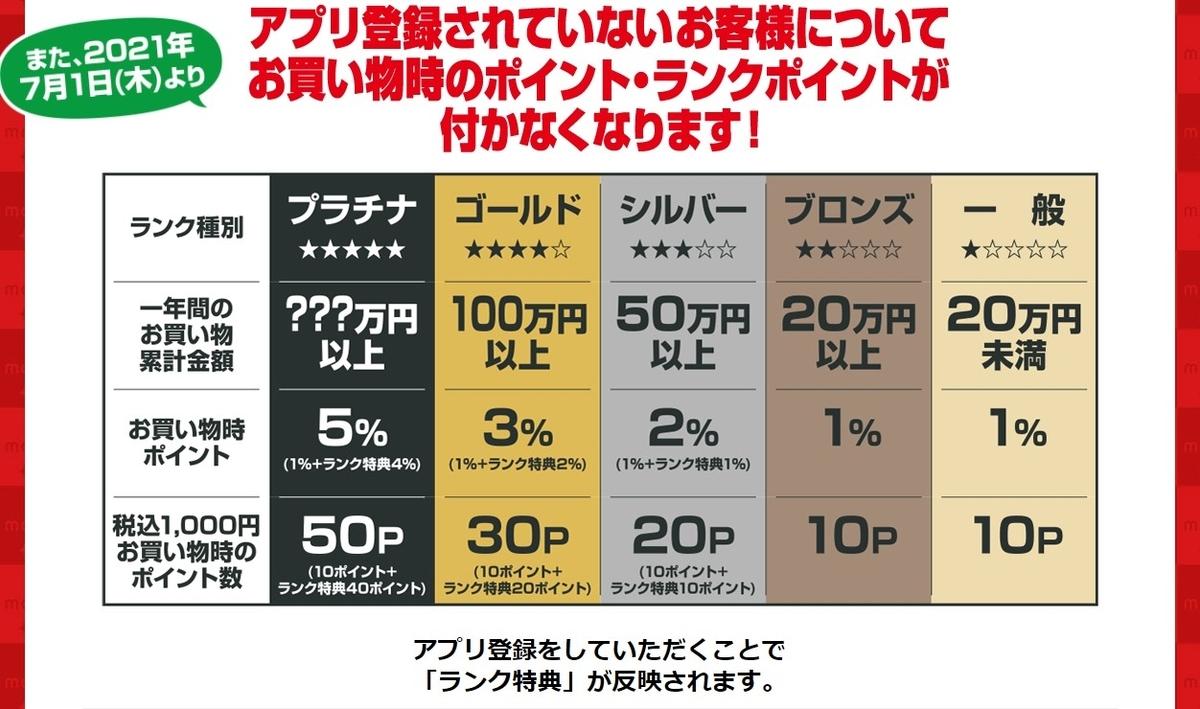 f:id:tsumuradesu:20210907171206j:plain