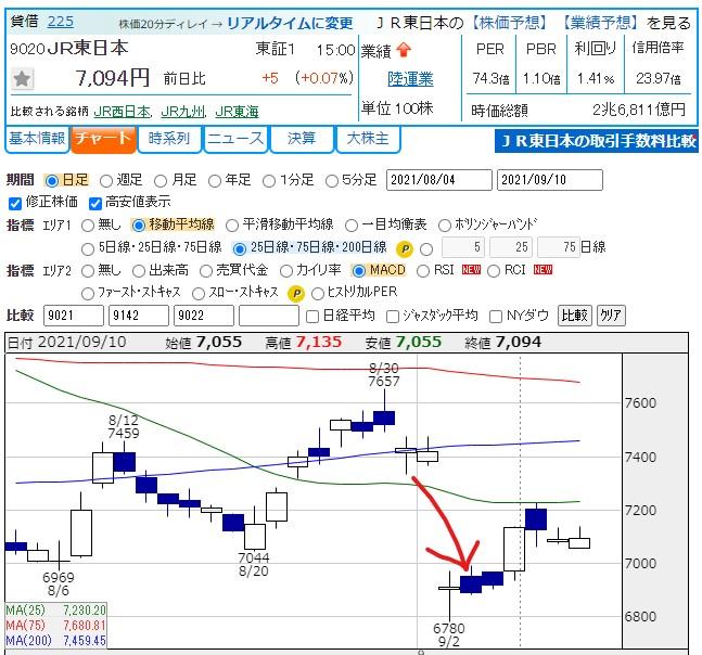 f:id:tsumuradesu:20210912085206j:plain