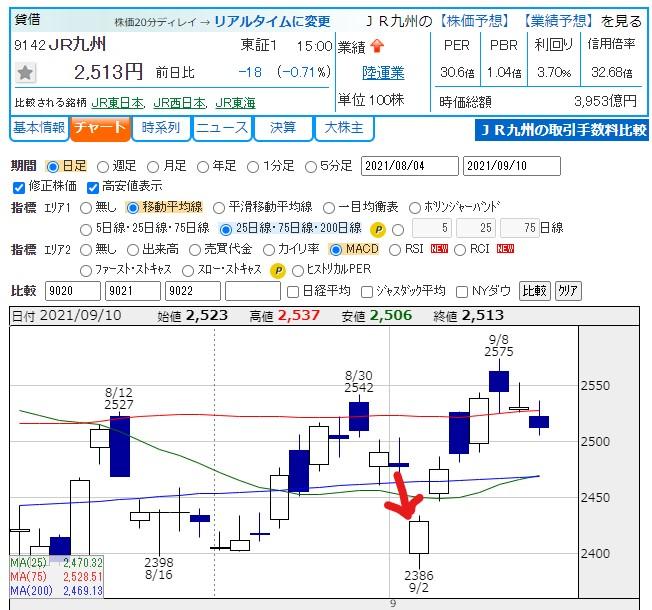 f:id:tsumuradesu:20210912085246j:plain