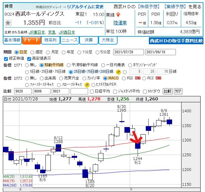f:id:tsumuradesu:20210912085259j:plain