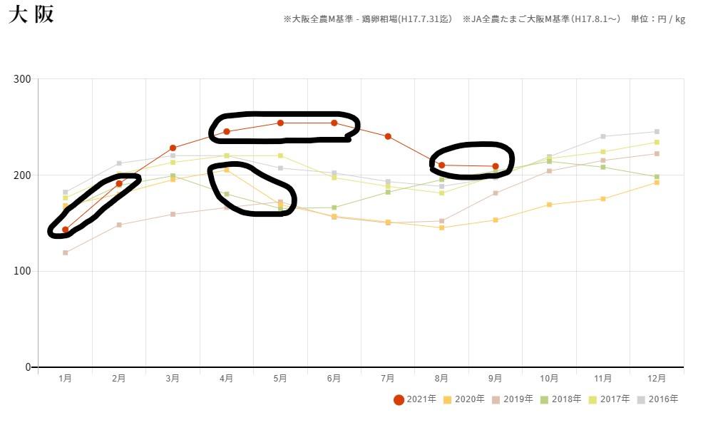 f:id:tsumuradesu:20210924205419j:plain