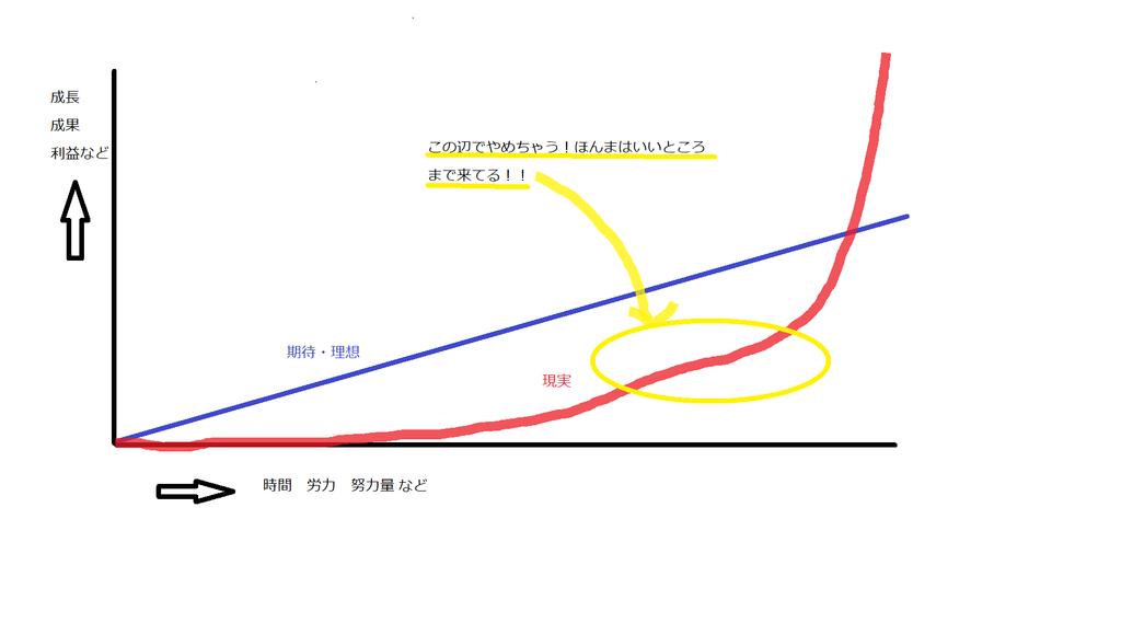 f:id:tsumuri1431:20181229215455p:plain