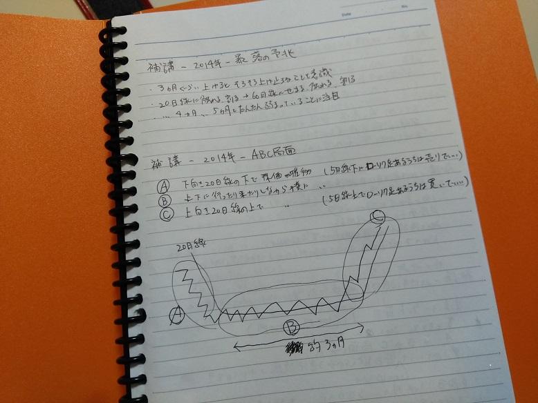 f:id:tsumuri1431:20190111230608j:plain