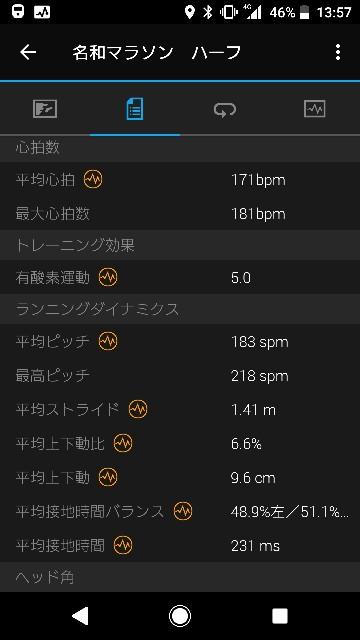 f:id:tsumutsumu2:20180516135739j:image