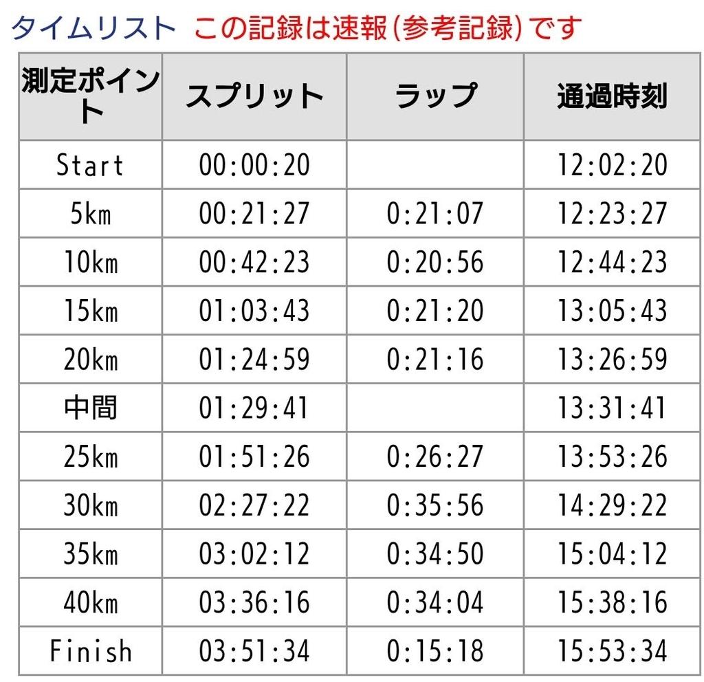 f:id:tsumutsumu2:20181230140604j:plain