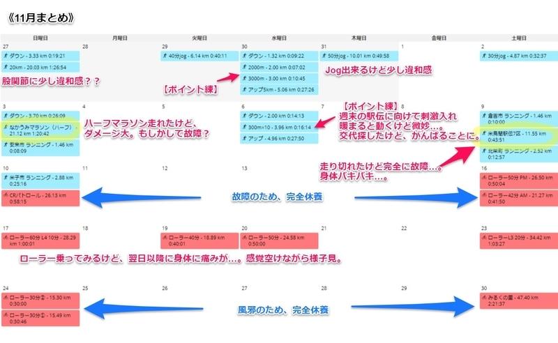 f:id:tsumutsumu2:20191202224716j:image