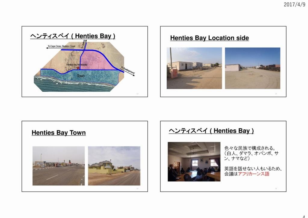 f:id:tsunablo:20170409175438j:plain