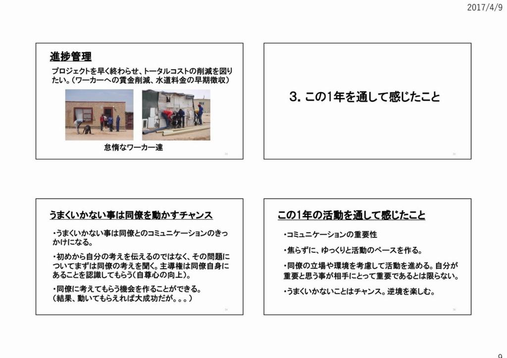 f:id:tsunablo:20170409175622j:plain