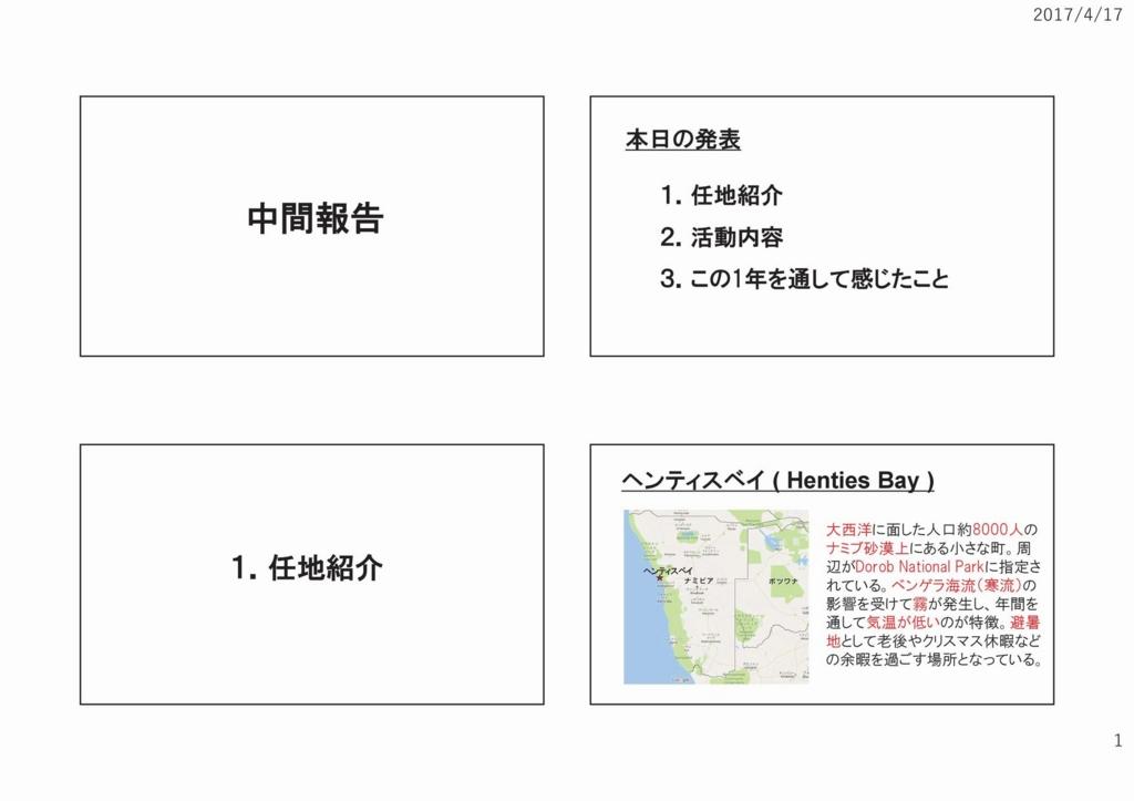 f:id:tsunablo:20170417195819j:plain