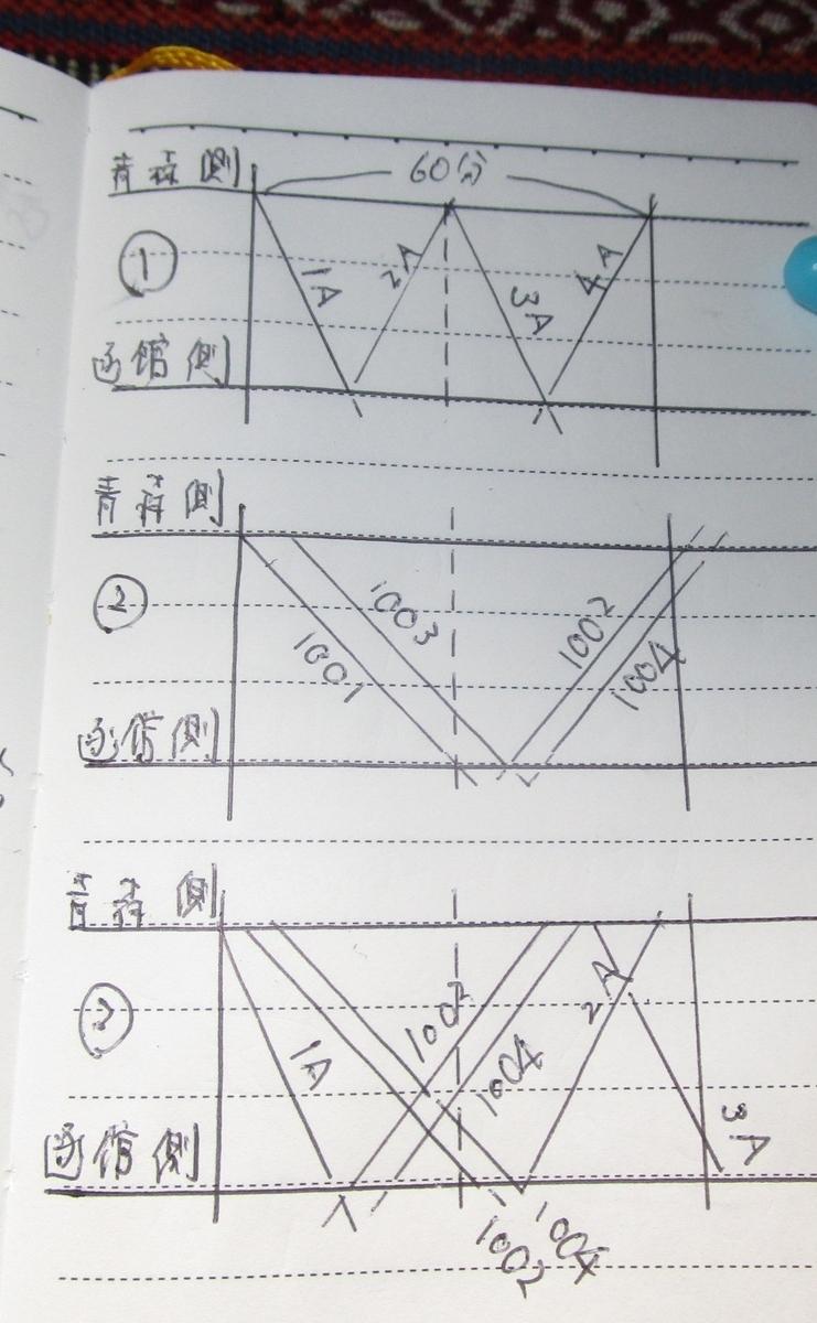 f:id:tsunaga6022:20191030105301j:plain