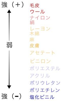 f:id:tsunakanSP:20170326194647j:plain