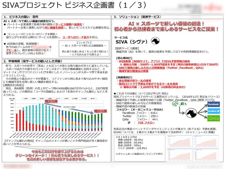 f:id:tsunaki-gauss:20181115015936p:plain