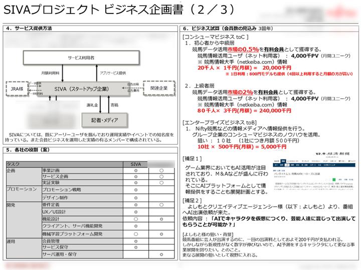 f:id:tsunaki-gauss:20181115015938p:plain
