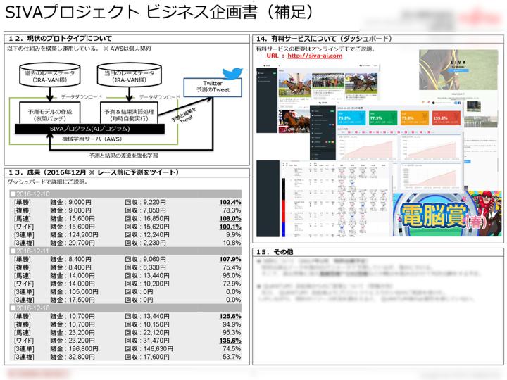f:id:tsunaki-gauss:20181115015941p:plain