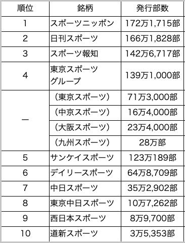 f:id:tsunaki-gauss:20200710234231p:plain