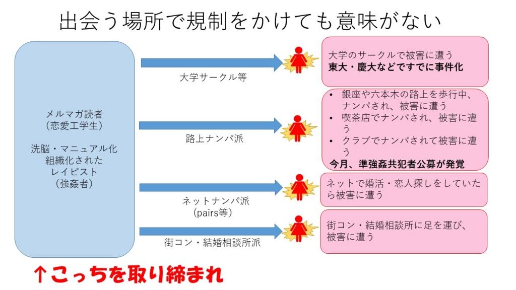 f:id:tsunamiwaste2016:20161026053729j:plain
