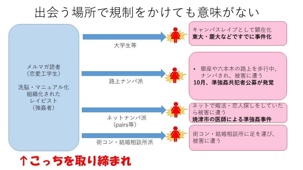 f:id:tsunamiwaste2016:20161121224545j:plain