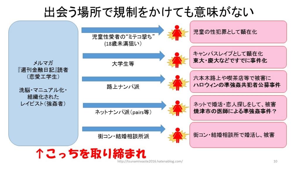f:id:tsunamiwaste2016:20161206153524j:plain