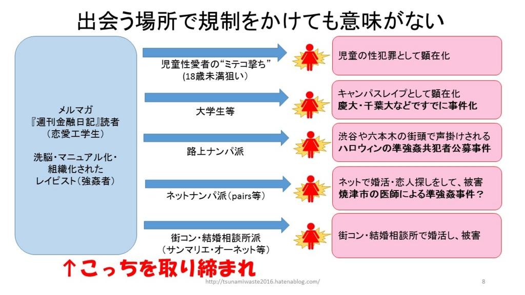 f:id:tsunamiwaste2016:20161220164054j:plain
