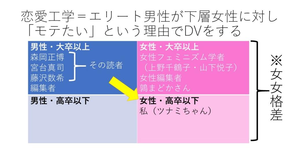 f:id:tsunamiwaste2016:20170416094406j:plain