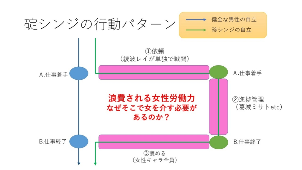 f:id:tsunamiwaste2016:20170418171415j:plain