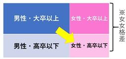 f:id:tsunamiwaste2016:20170504073645p:plain