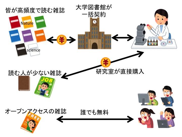 f:id:tsunapon:20161112025620j:plain