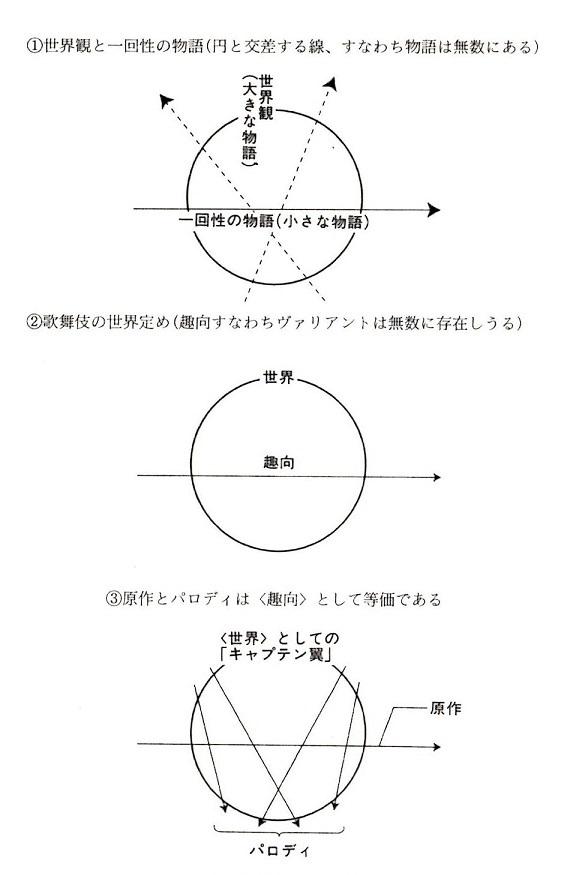 f:id:tsunecue01:20150901011031j:plain