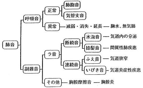 f:id:tsunepi:20150510105706p:plain