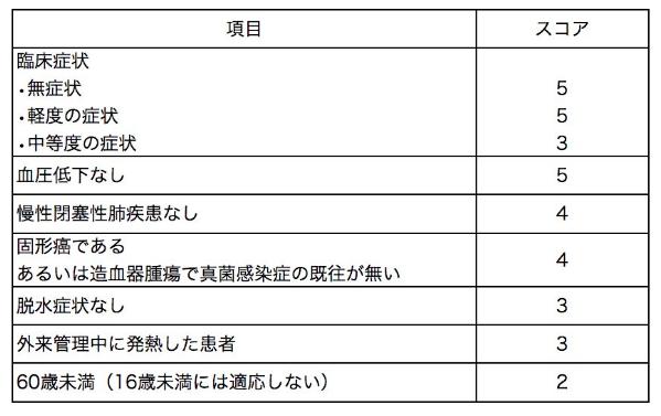 f:id:tsunepi:20161017072412p:plain