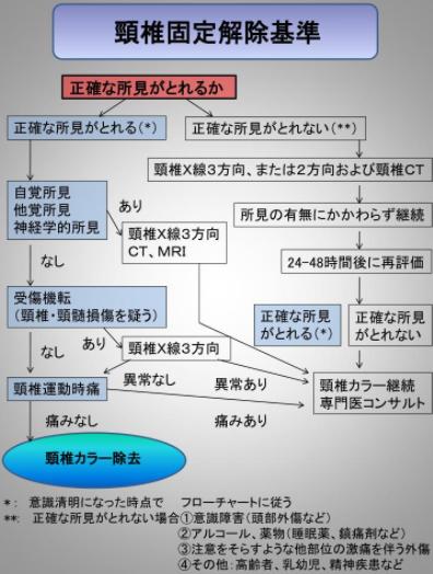 f:id:tsunepi:20170128070616p:plain