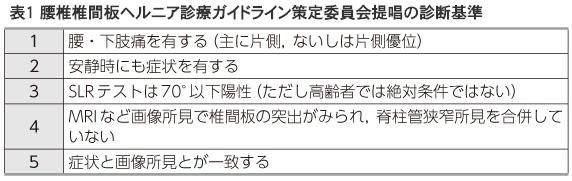 f:id:tsunepi:20170301152433p:plain