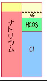 f:id:tsunepi:20170326083523p:plain
