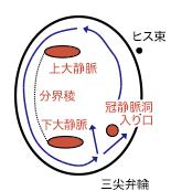 f:id:tsunepi:20170401124900p:plain