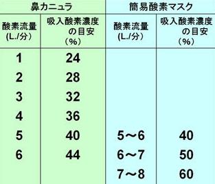 f:id:tsunepi:20170505175737p:plain