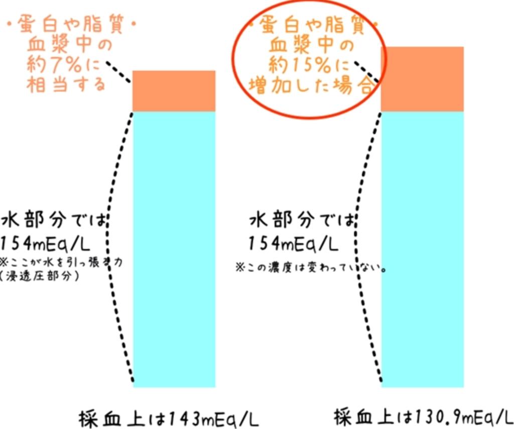 f:id:tsunepi:20170811124436p:plain