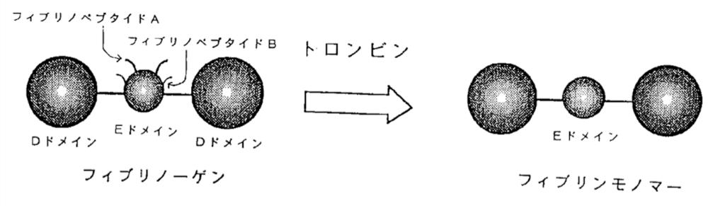 f:id:tsunepi:20171126094841p:plain