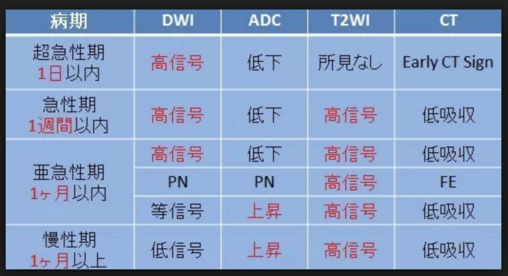 f:id:tsunepi:20180108083807p:plain