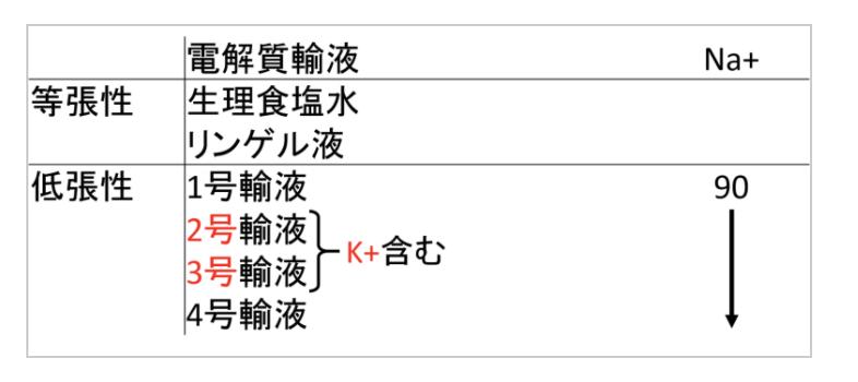 f:id:tsunepi:20180224103832p:plain