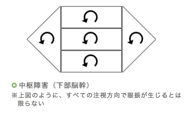 f:id:tsunepi:20180331204137p:plain