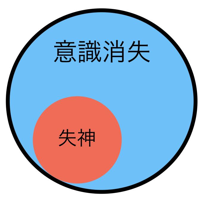 f:id:tsunepi:20180924111910p:plain