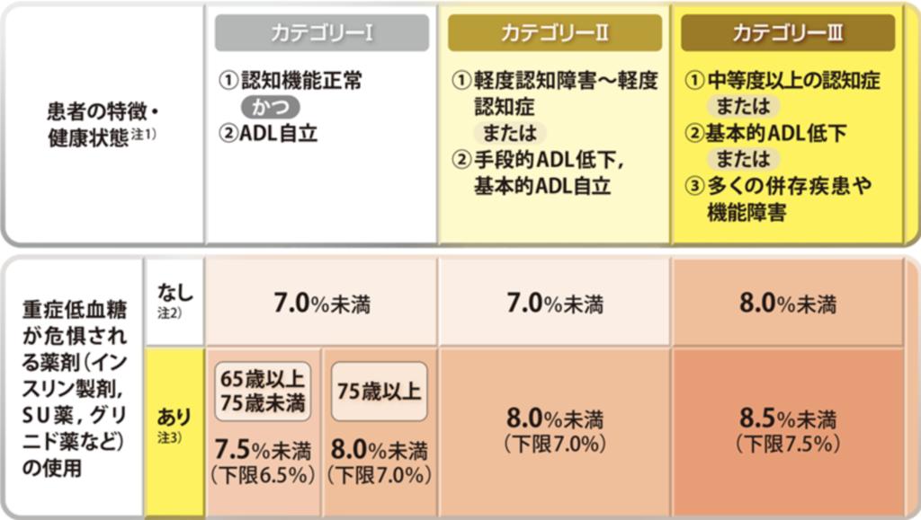 f:id:tsunepi:20181105205803p:plain