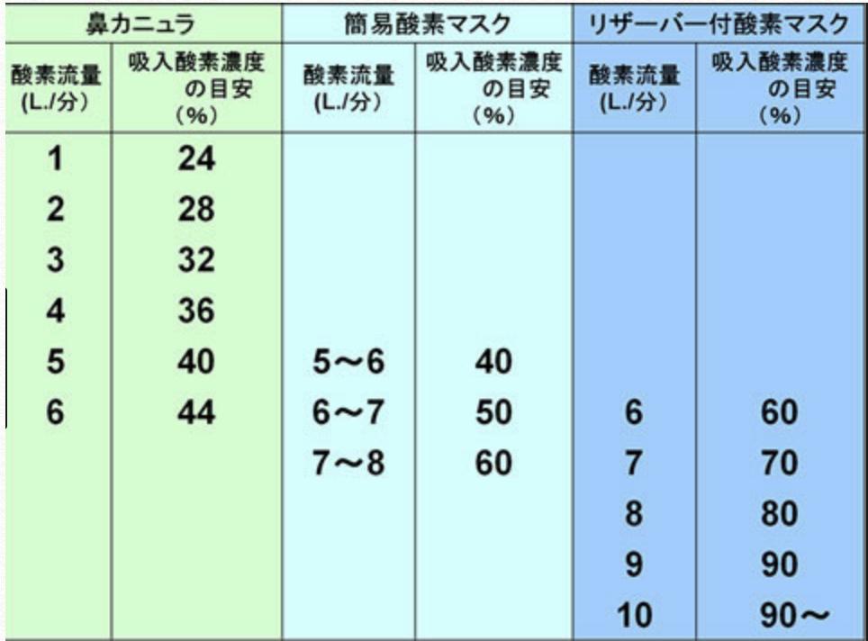 f:id:tsunepi:20181112152135p:plain