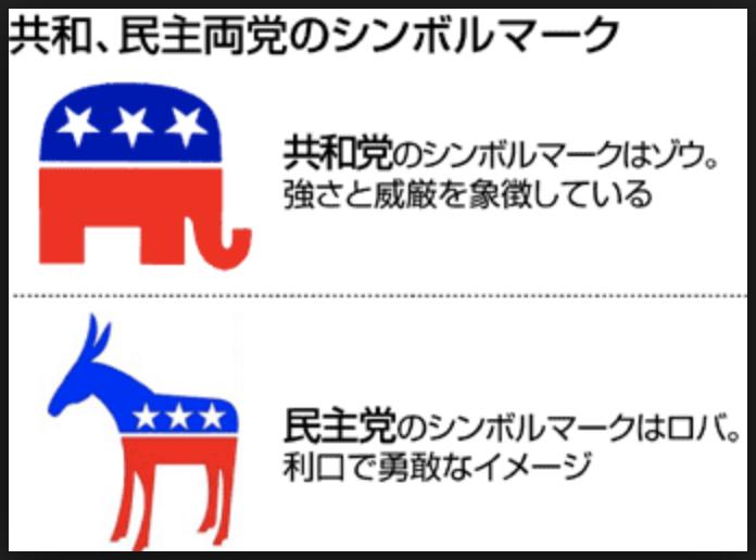 アメリカ 政党