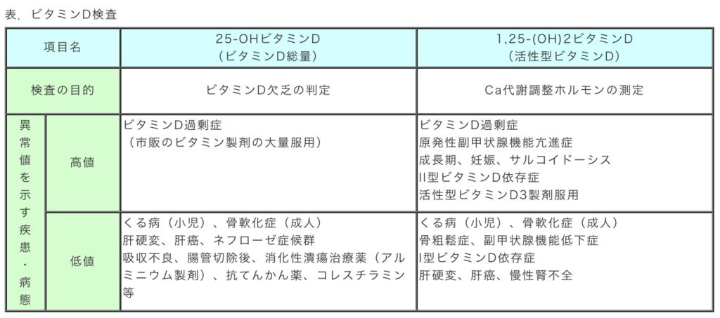 f:id:tsunepi:20190213204430p:plain