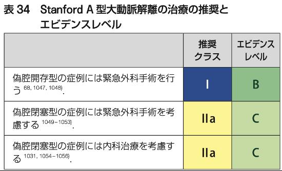 f:id:tsunepi:20210130181314p:plain