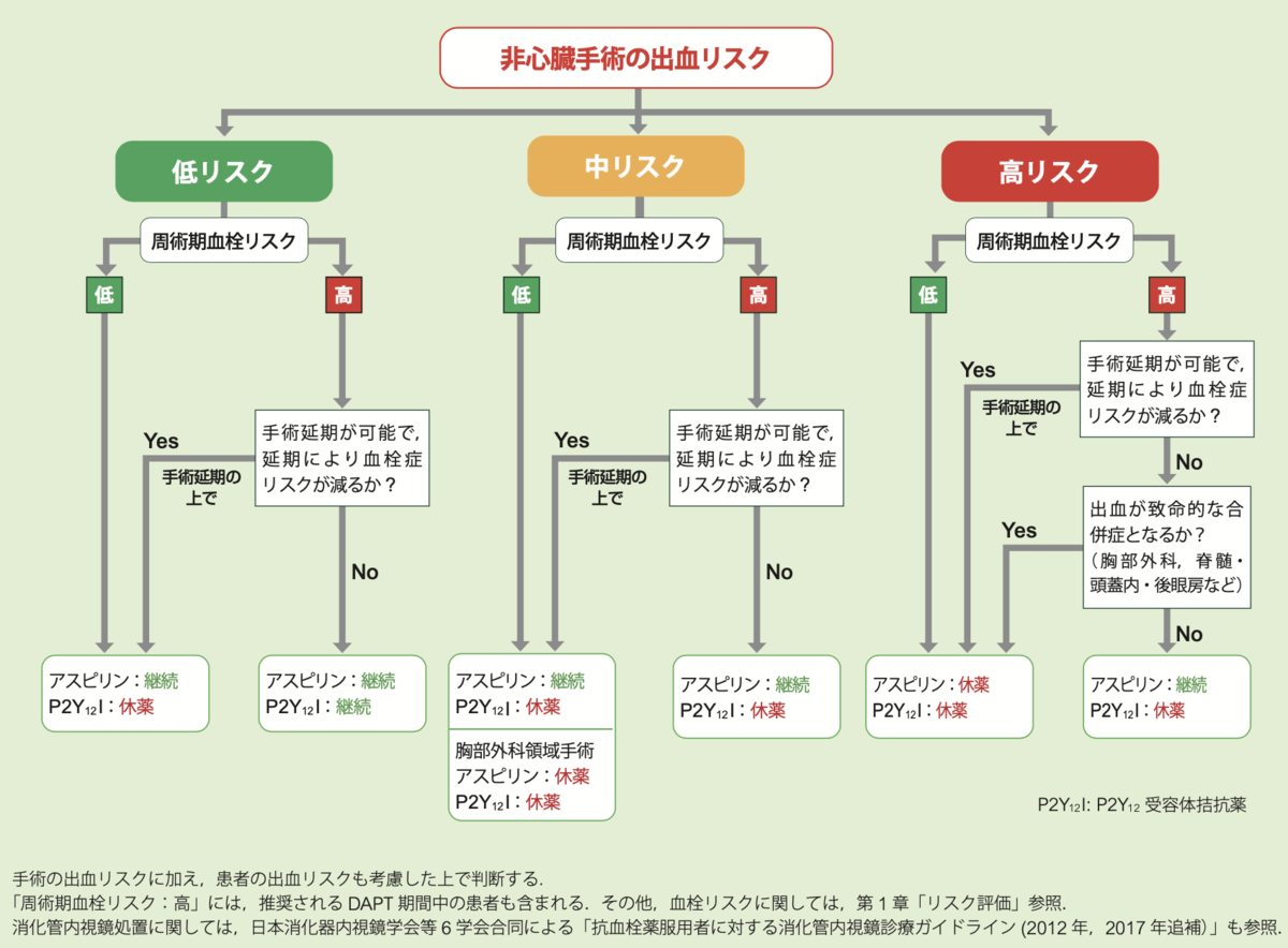 f:id:tsunepi:20210505185642p:plain